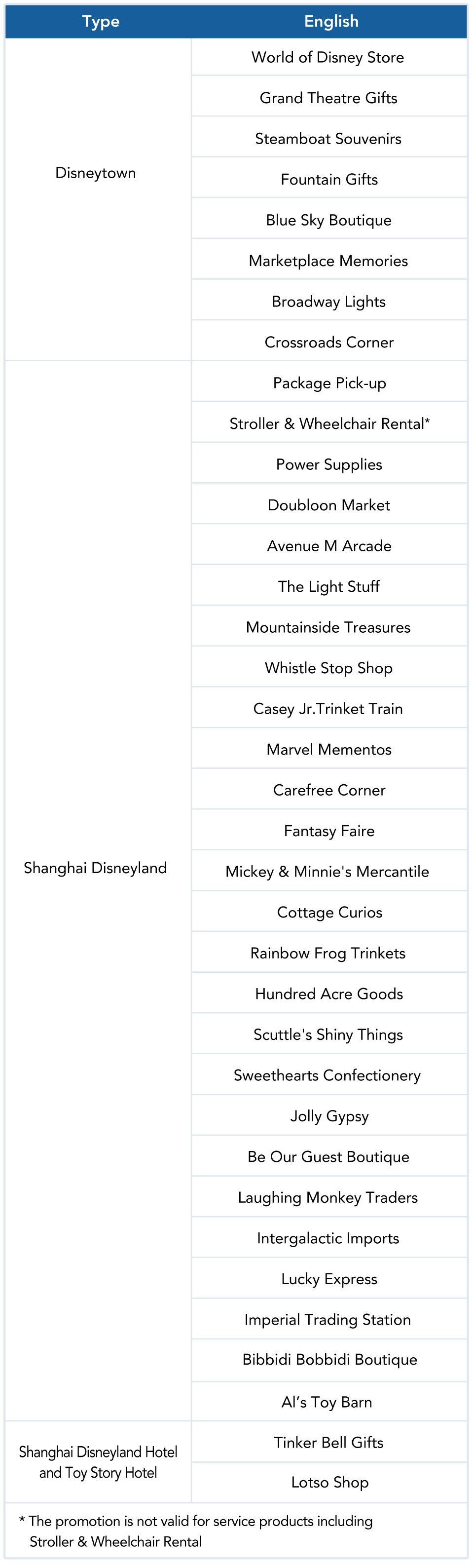 it cannot be redeemed at outdoor vending carts for selected products or at the shanghai disney resort store hongqiao airport